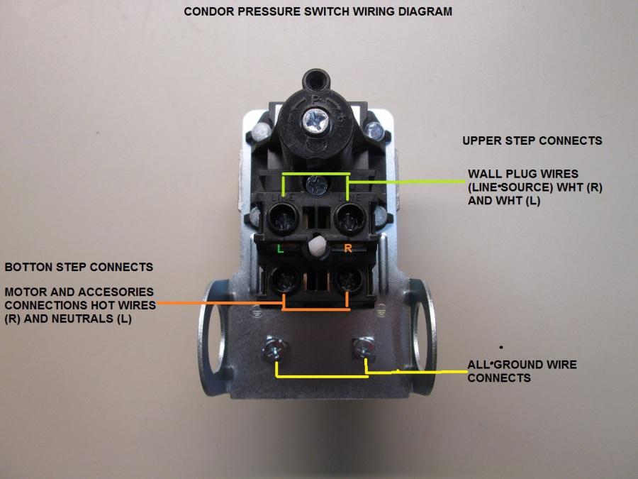 31 Condor Pressure Switch Wiring Diagram